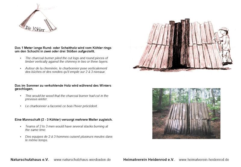 Informationstafel des Köhlerlehrpfades